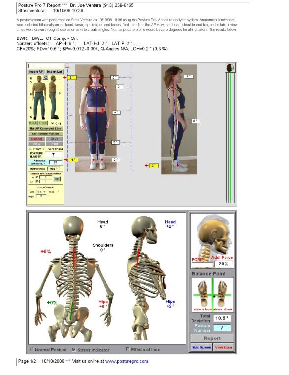credit to Posture Pro.com (Dr Joe Ventura)